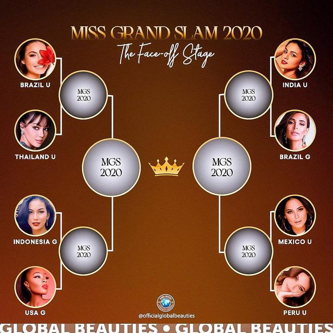 Top 8 người đẹp vừa được công bố