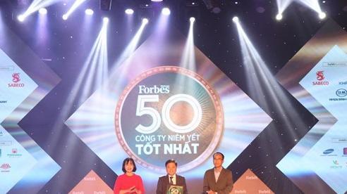 Techcombank vào top 50 công ty niêm yết tốt nhất Việt Nam 2020 của Forbes