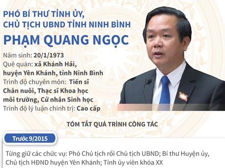 [Infographics] Chủ tịch Ủy ban Nhân dân tỉnh Ninh Bình Phạm Quang Ngọc