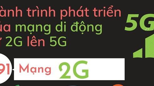 Hành trình phát triển của mạng di động từ 2G lên 5G