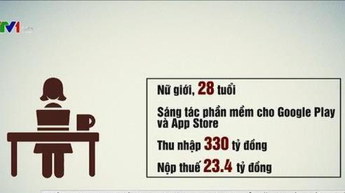 Cô gái sinh năm 1992 ở Hà Nội làm nghề gì để thu nhập 330 tỷ đồng/năm, nộp thuế hơn 23 tỷ?