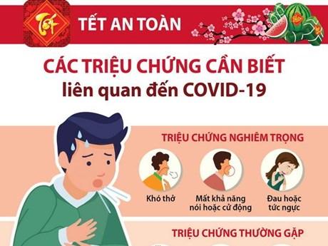 [Infographics] Tết an toàn: Triệu chứng cần biết liên quan COVID-19