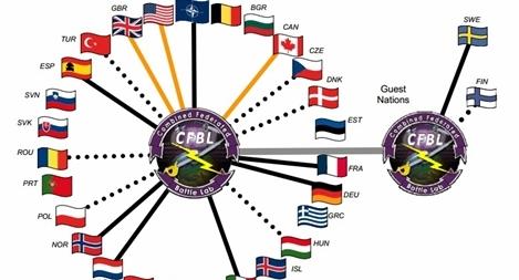Những liên minh chia sẻ tình báo bí mật của NSA