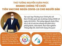 Nhanh chóng tổ chức tiêm vắcxin ngừa COVID-19 cho người dân