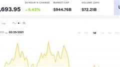 Giá Bitcoin hôm nay 25/2: Ổn định sau hai ngày giao dịch đầy biến động