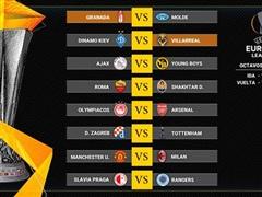 Vòng 1/8 Europa League: Manchester United 'đại chiến' AC Milan