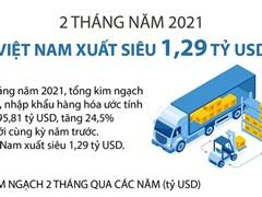 [Infographics] 2 tháng năm 2021, Việt Nam xuất siêu 1,29 tỷ USD