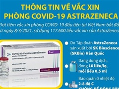 [Infographics] Việt Nam bắt đầu tiêm vắcxin phòng COVID-19