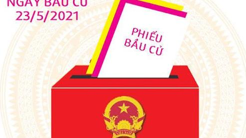 Không xác định được ngày tháng sinh có được quyền đi bầu cử?
