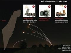 Hệ thống 'Vòm sắt' đang bảo vệ Israel trước mối đe dọa rocket