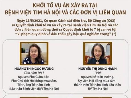 [Infographics] Khởi tố vụ án vi phạm đấu thầu ở Bệnh viện Tim Hà Nội