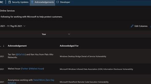 Tiếp tục phát hiện lỗ hổng bảo mật của Microsoft