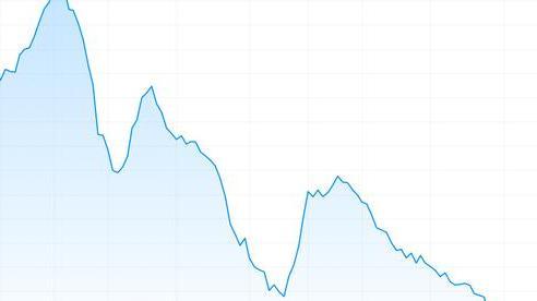 Cổ phiếu Vinhomes tăng mạnh, giữ thị trường không giảm sâu
