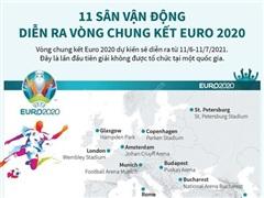 [Infographics] 11 sân vận động diễn ra vòng chung kết Euro 2020