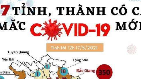 [Infographic] - Chi tiết các ca mắc COVID-19 mới nhất tại 27 tỉnh, thành trên cả nước
