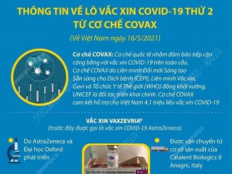 [Infographics] Thông tin về lô vaccine COVID-19 thứ 2 từ cơ chế COVAX