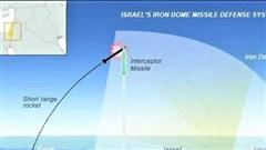 Đánh chặn tên lửa Hamas khiến Israel tốn kém USD