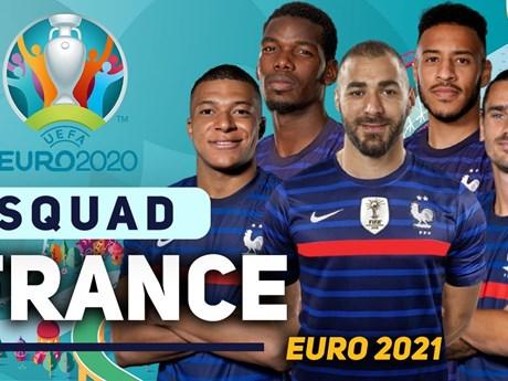 Truyền thông quốc tế dự báo về ứng cử viên vô địch EURO 2020