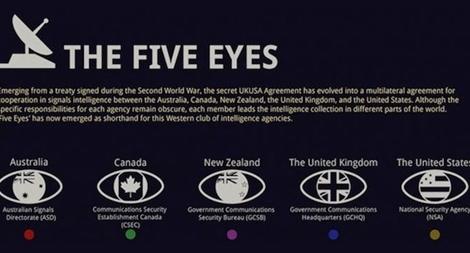 NSA làm dịch vụ tình báo cho đối tác hải ngoại?