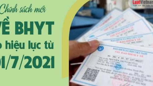 Thẻ BHYT, những quy định cần biết