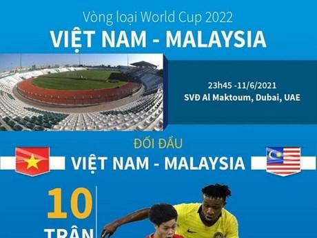 [Infographics] Đội hình đội tuyển Việt Nam trong trận đấu Malaysia