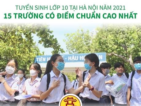 Tuyển sinh lớp 10 tại Hà Nội 2021: 15 trường có điểm chuẩn cao nhất