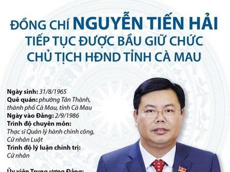 [Infographics] Ông Nguyễn Tiến Hải tái cử Chủ tịch HĐND tỉnh Cà Mau