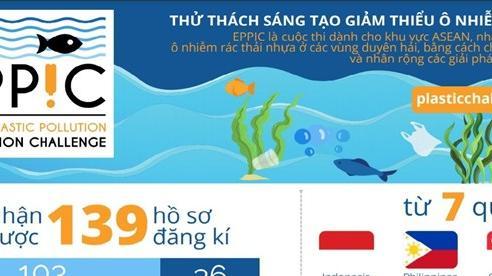Nhiều sáng kiến tham gia cuộc thi chống ô nhiễm rác thải nhựa ở ASEAN