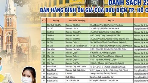 Người dân TP. Hồ Chí Minh có thể ra Bưu điện mua hàng thiết yếu