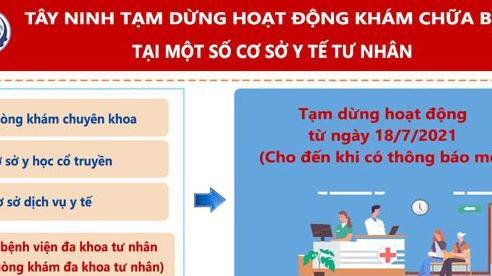 Dịch bệnh lan rộng, Tây Ninh tạm dừng hoạt động một số cơ sở y tế tư nhân