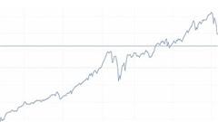 Chỉ một ít ngành có lãi cao trong 6 tháng cuối năm?