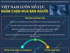 [Infographics] Việt Nam luôn nỗ lực ngăn chặn mua bán người