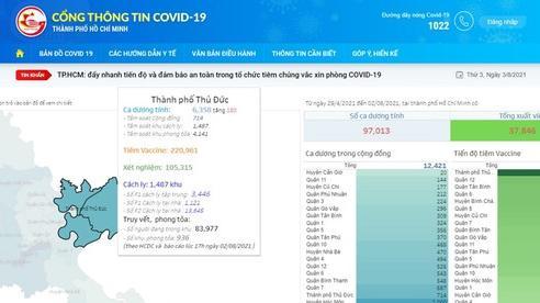 Sở Thông tin và Truyền thông ra mắt Cổng thông tin Covid-19 TPHCM