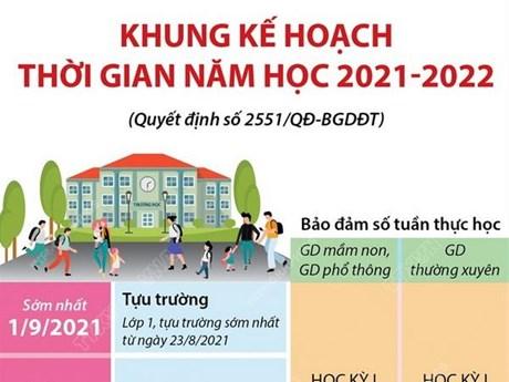 [Infographics] Khung kế hoạch thời gian năm học 2021-2022