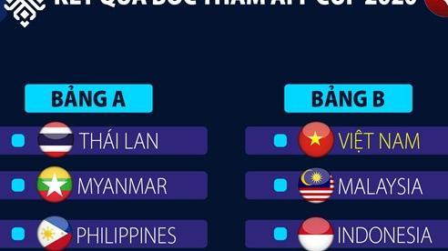 Bốc thăm AFF Cup 2020:  Tuyển Việt Nam vào bảng 'tử thần'