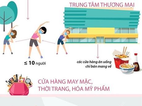 Hà Nội cho phép tập thể dục ngoài trời, mở cửa trung tâm thương mại