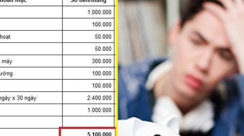 Sinh viên tiêu 5 triệu/ tháng có phải 'khá giả' không?