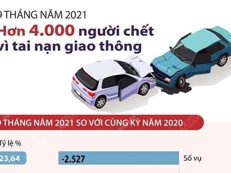 Dù giãn cách, vẫn có hơn 4.000 người chết vì tai nạn giao thông