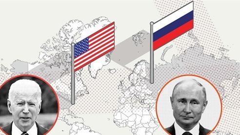 National Review: Mỹ 'quá mềm yếu trước Nga'