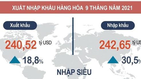 Tập đoàn xuyên quốc gia ngược dòng, con số ghi dấu giữa cam go