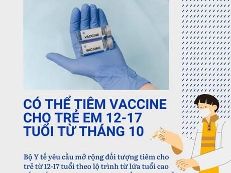Tiêm vaccine cho trẻ em 12-17 tuổi từ tháng 10 nếu đủ điều kiện