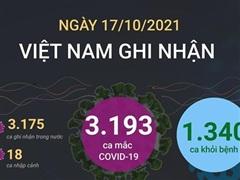 [Infographics] Tình hình dịch bệnh COVID-19 tại Việt Nam ngày 17/10