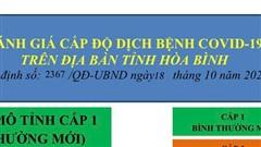 Hòa Bình công bố cấp độ dịch màu xanh theo Nghị quyết 128