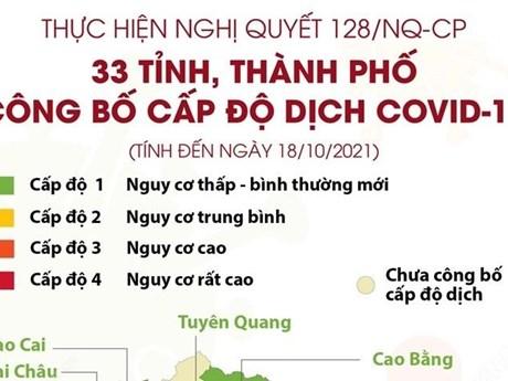 [Infographics] Danh sách 33 tỉnh, thành phố công bố cấp độ dịch