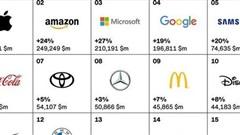 Apple đứng đầu danh sách thương hiệu tốt nhất của Interbrand năm thứ 9 liên tiếp