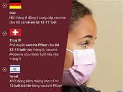 Hoạt động tiêm vaccine COVID-19 cho trẻ em trên thế giới
