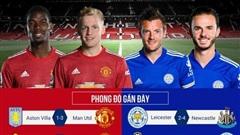 Ngoại hạng Anh: Dự đoán tỷ số, đội hình xuất phát, nhận định trước trận Man Utd - Leicester
